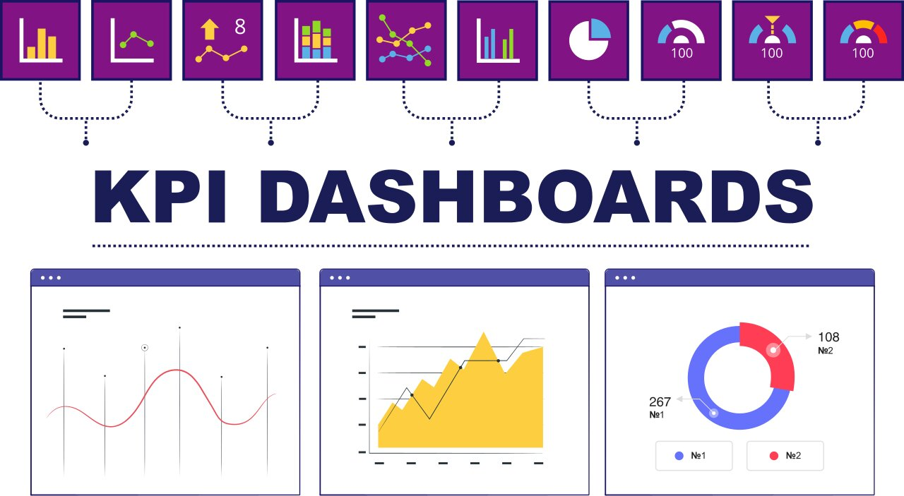 What is a dashboard: examples and use cases