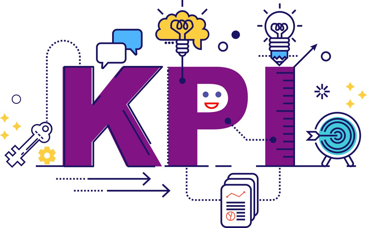 What is the KPI system and how to use it in business processes